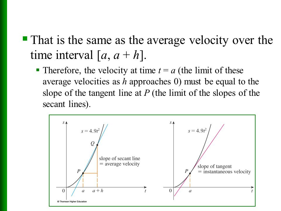That is the same as the average velocity over the time interval [a, a + h].